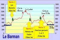 Trail des Glaisins 2013 : de bon augure !